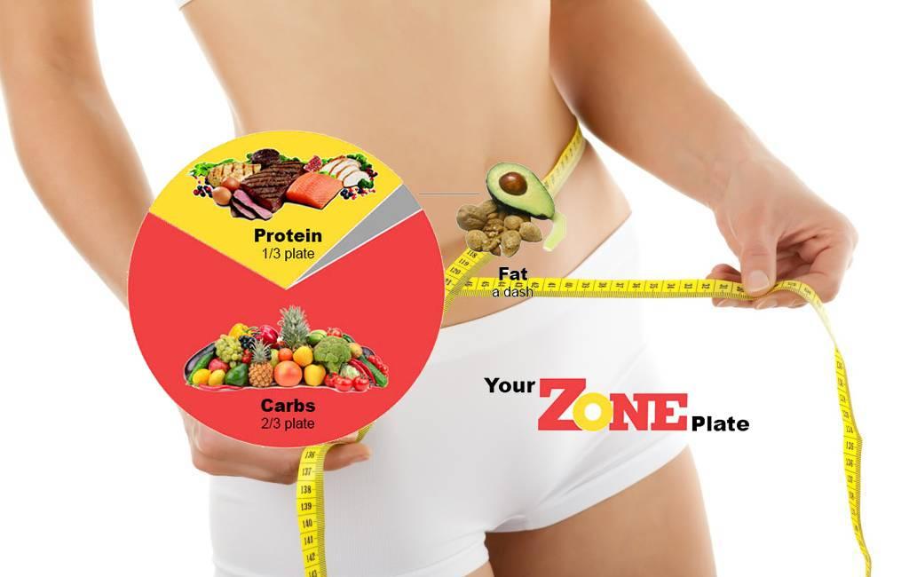 Diät Die Funktioniert