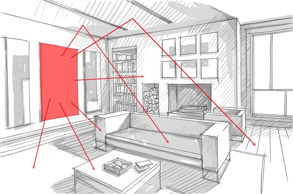 Energieverbrauch Wärmepumpe vs. Infrarotheizung - Wie-funktioniert.com