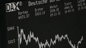 DAX - Deutscher Aktienindex