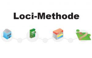 Loci-Methode